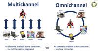 Sự khác nhau giữa Omni-Channel và Multi-Channel
